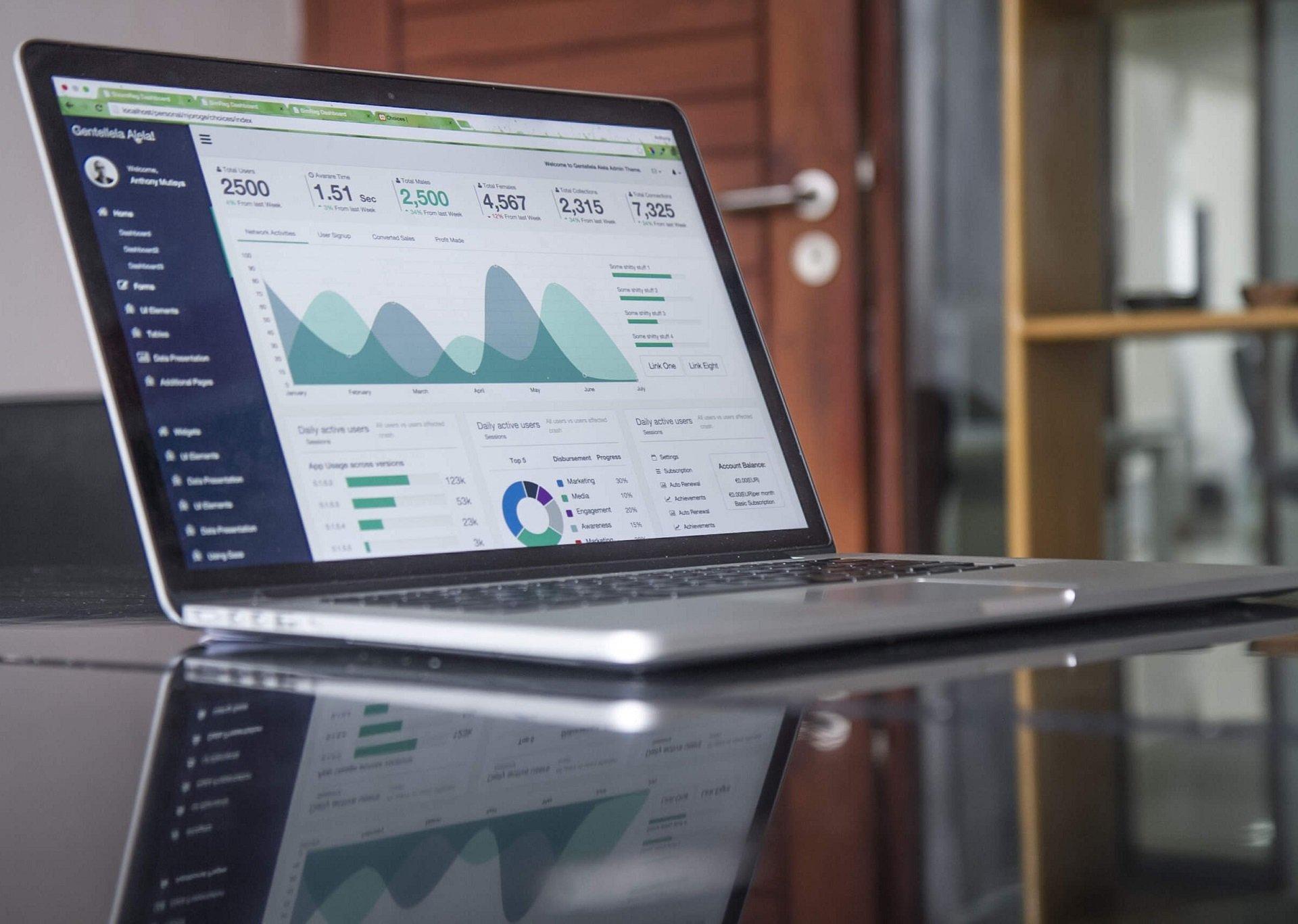 KPIs Affiliate Marketing 2